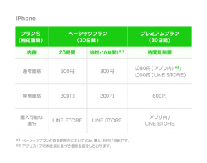 music_iphone