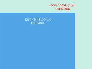 150915_3_1