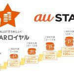 au STAR ロイヤル 還元ポイント一覧表